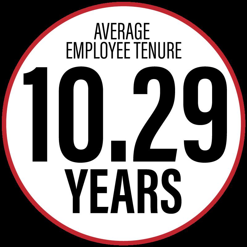 Eldon-C-Stutsman-Inc-Average-Employee-Tenure-2021